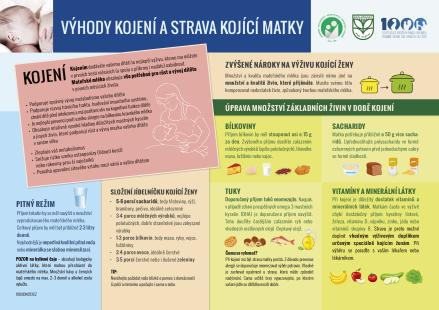 Výhody kojení a strava kojící matky