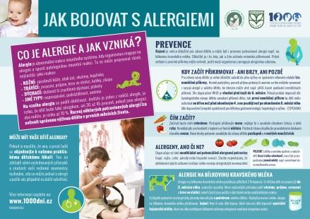 alergie dětí